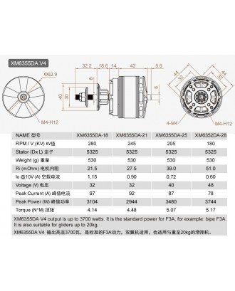 Wholesale 11pcs Dualsky XM6355DA Motor for Competition with Different KV to Choose