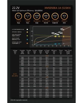 Wholesale 11pcs Dualsky XM5050EA-12 XM5050EA-14 V3 Motors